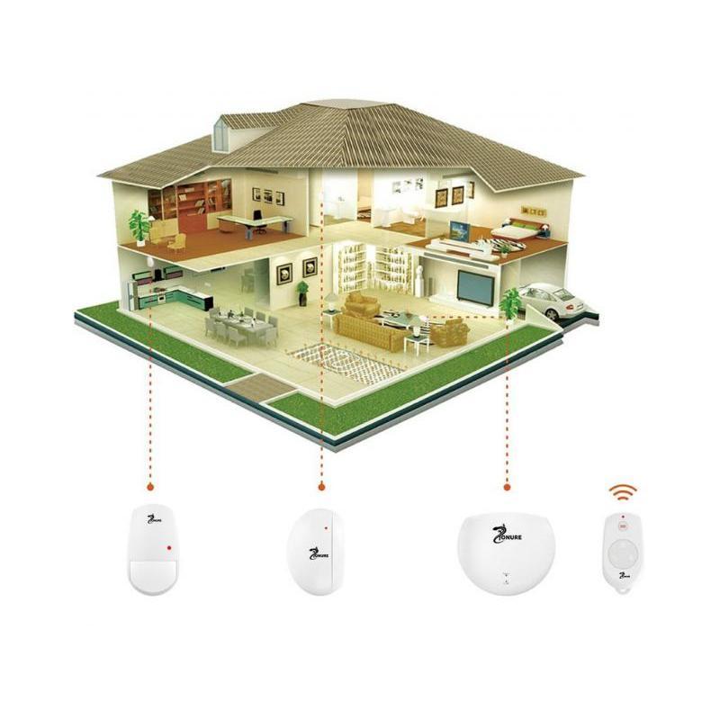 Zonure Kit Securitate Zonure IH WiFi pentru monitorizare casa